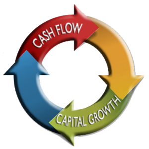 capital_growth_circle